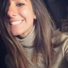 Chantel felhasználói profilja
