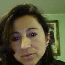 Profil utilisateur de Elana