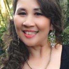 Michelle M - Uživatelský profil