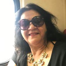 Profil korisnika Rosa H