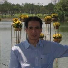 Profil utilisateur de Van Cong Felix