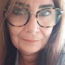 Cantinho Brukerprofil