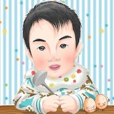 严严 felhasználói profilja