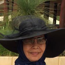 Siti Farida - Uživatelský profil