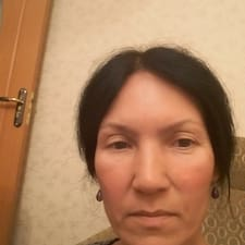 Lyudmila Brukerprofil