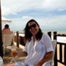 Maria Das Gracas - Uživatelský profil