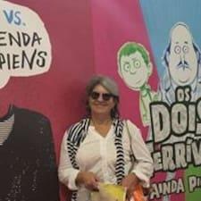 Lourdes Do Rocío - Profil Użytkownika
