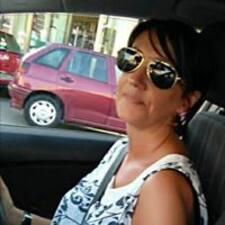 Profil Pengguna Maria Jesús