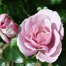 Rose - Profil Użytkownika