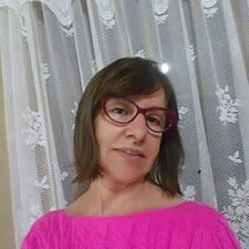 Profil utilisateur de Ivani