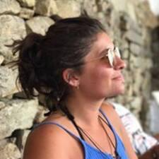 Profil utilisateur de Madelena