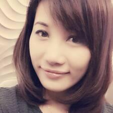 Shannye - Profil Użytkownika