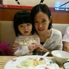 Profil utilisateur de Tze Hwee