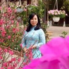 Ánh Kullanıcı Profili