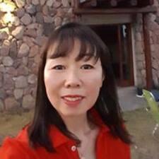 Profil korisnika Yuri