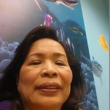 Profilo utente di Trang