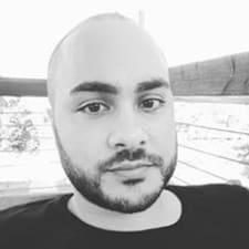 Hamudi - Profil Użytkownika