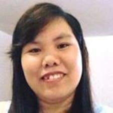 Ha Giang - Profil Użytkownika