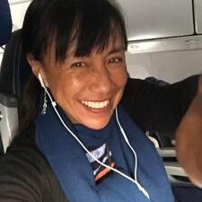 Profil Pengguna Noriko