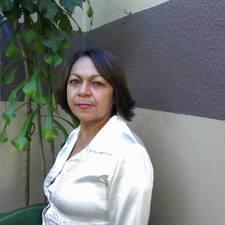 Raimunda User Profile