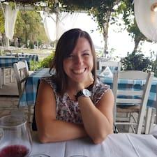 Brigitta - Profil Użytkownika