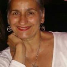 Fiorenza User Profile