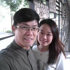 Profil utilisateur de Huahung