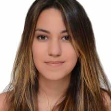 Manal - Profil Użytkownika