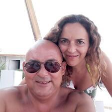 Profil utilisateur de Davide E Donatella