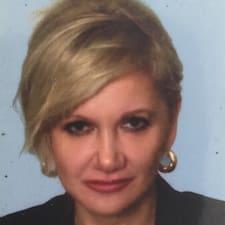 Piroska User Profile