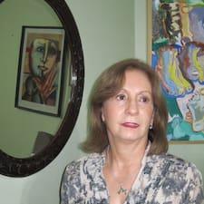 Профиль пользователя María Mercedes