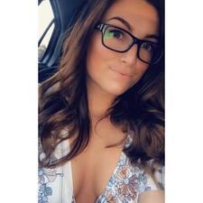 Cyrena - Profil Użytkownika