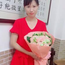 Gebruikersprofiel 淑贤