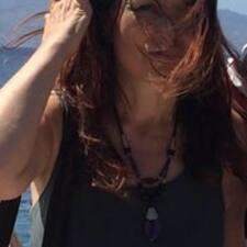 Profil Pengguna Maria Carolina