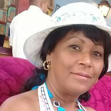 Profil korisnika Antonieta