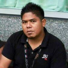 Faizul - Profil Użytkownika