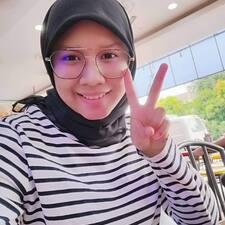 Profilo utente di Nursyazananie Damea
