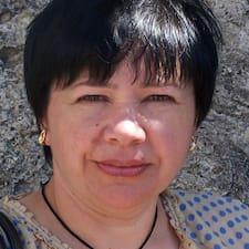 Loli User Profile