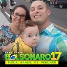 Profil korisnika Diogo Rafael