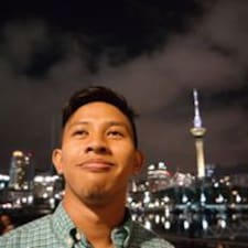 Profil Pengguna Mohd Izzuddin