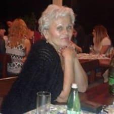 Dragica Brugerprofil