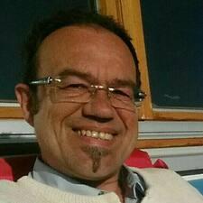 Profil Pengguna Dietmar