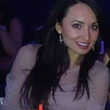 Danitza User Profile