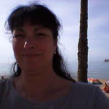 Profil korisnika Mª Victoria