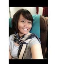 โพรไฟล์ผู้ใช้ Nurul Riski