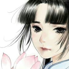 梅 - Uživatelský profil