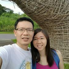 Användarprofil för Huanyi