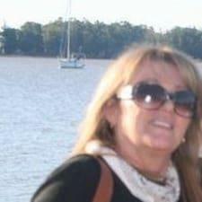Profil utilisateur de María Irene