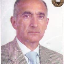 Fulvio Brugerprofil