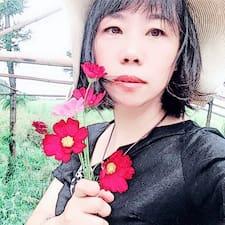 永晴 felhasználói profilja